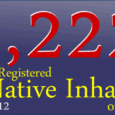 As of February 16, 2012, the Guam Election Commission has registered 5,222 Native Inhabitants of Guam.