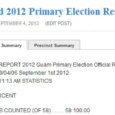Election Summary SUMMARY REPORT 2012 Guam Primary Election Official Results Run Date:09/04/2012 September 1st 2012 RUN TIME:11:13 AM STATISTICS VOTES PERCENT PRECINCTS COUNTED (OF 58) . . . . ....