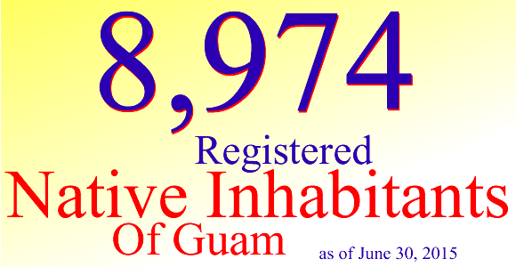 The Guam Election Commission is pleased to announce that as of June 30, 2015there are 8,974registered Native Inhabitants of Guam. View our most recent precinct-level report (PDF)