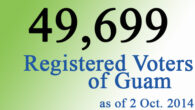 The Guam Election Commission is pleased to announce that Guam has 49,669 registered voters for the 2014 Primary Election. Click here for a precinct-level report of the Voter Registry of Guam […]