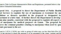 Click here for a PDF version of the Substitute Bill No. 215-32 (COR) Click here for a PDF of this public notice   Pursuant to Title 6 of Guam Administrative […]