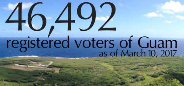 The Guam Election Commission is pleased to announce that, as of March 10, 2017, there are 46,492 registered voters of Guam.