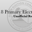 As of August 27, 2018 0. Election Summary Report