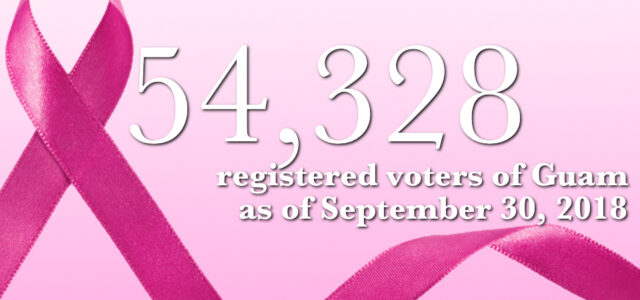 The Guam Election Commission is pleased to announce that, as ofSeptember 30, 2018, there are 54,328 registered voters of Guam.