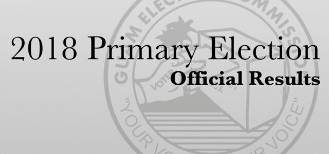 0. Election Summary Report Hagåtña District Results Report 1. Hagatna 1 (A-Z) Asan-Maina District Results Report 2. Asan-Maina 2 (A-J) 3. Asan-Maina 2A (K-Z) Piti District Results Report 4. Piti […]