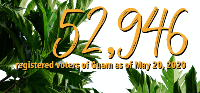The Guam Election Commission is pleased to announce that, as of May 20, 2020, there are 52,946 registered voters of Guam.