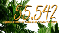 The Guam Election Commission is pleased to announce that, as of October 15, 2020, there are 55,542 registered voters of Guam.