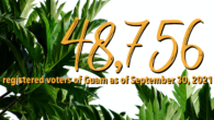The Guam Election Commission is pleased to announce that, as of September 30, 2021, there are 48,756 registered voters of Guam.
